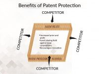 patent-protection-benefits